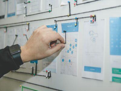 ISO 9001 kvalitetsledelse – Driftsmodul